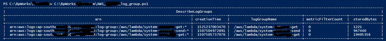 How to show AWS Cloudwatch log group names using AWS CLI